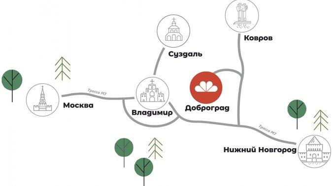 ЖК «Доброград»